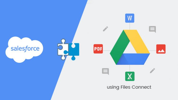 How to Integrate Salesforce & Google Drive using Files Connect?